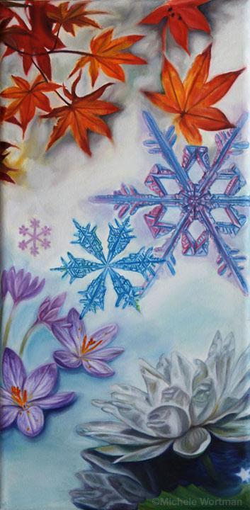 Michele Wortman - Seasons 2011